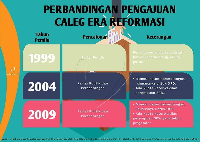 contoh infografis perbandingan