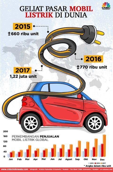 contoh infografis produk keren
