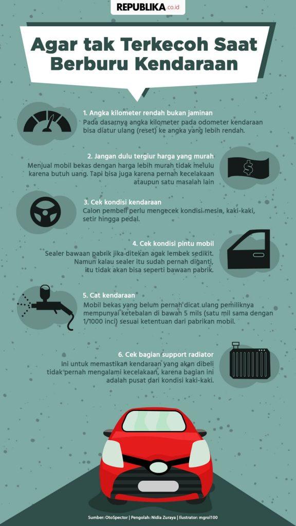 infografis simple