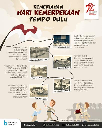 infografis simple sejarah kemerdekaan
