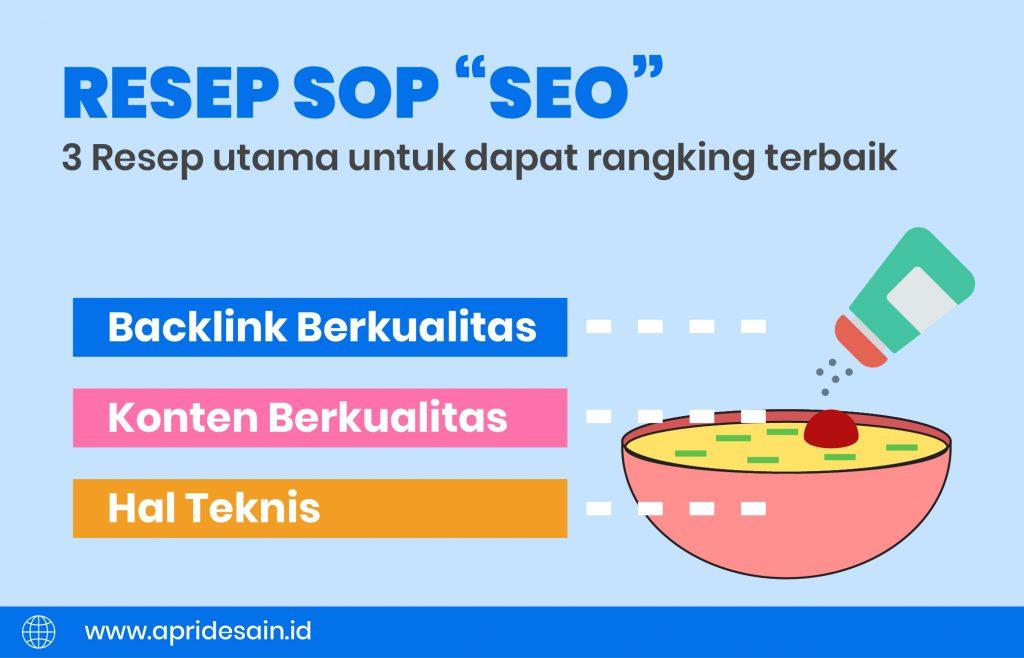 resep SEO