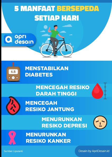Infografis 5 Manfaat Bersepeda