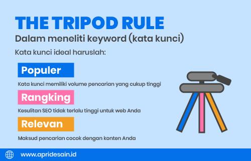 the tripod rule
