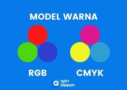 perbedaan warna cmyk dan rgb