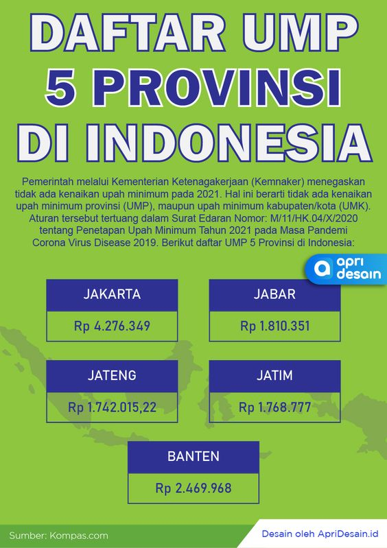 desain infografis UMP