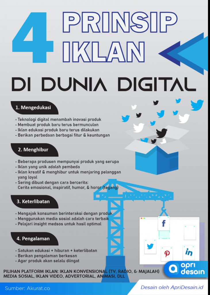 Infografis Prinsip Iklan