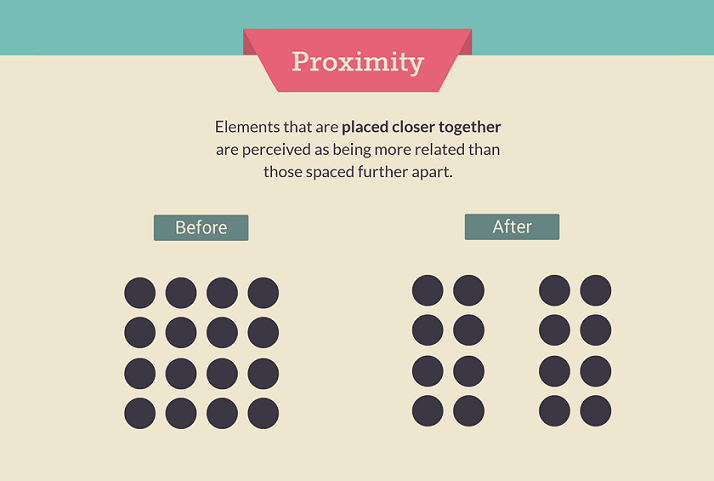 Prinsip Gestalt Proximity
